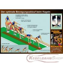 Poster A2 Bewegungsablauf in 3D Darstellung